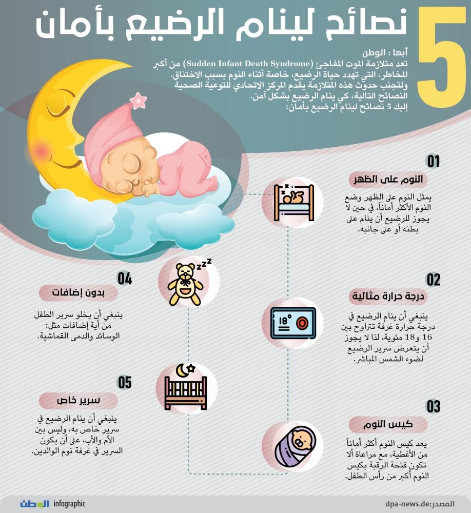 9d2b0573c2b7b نتائج البحث عن النوم - جريدة الوطن