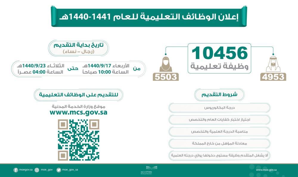 التعليم تعلن 10456 وظيفة تعليمية للعام الدراسي 1441 بالتنسيق مع الخدمة المدنية جريدة الوطن