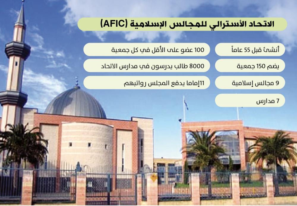 مدرسة الملك فهد الإسلامية باستراليا