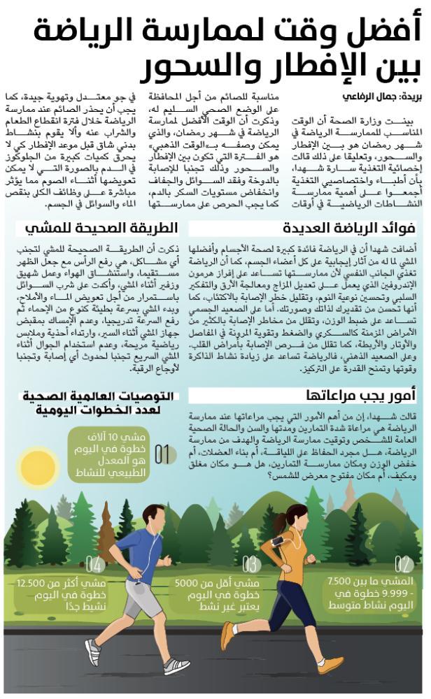 الجمعية السعودية لطب الأسرة والمجتمع