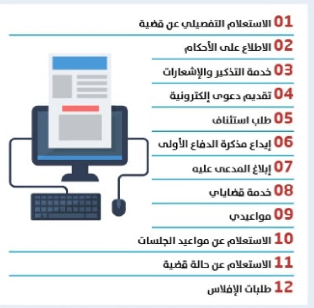 12 خدمة رقمية لتطوير القضاء التجاري جريدة الوطن