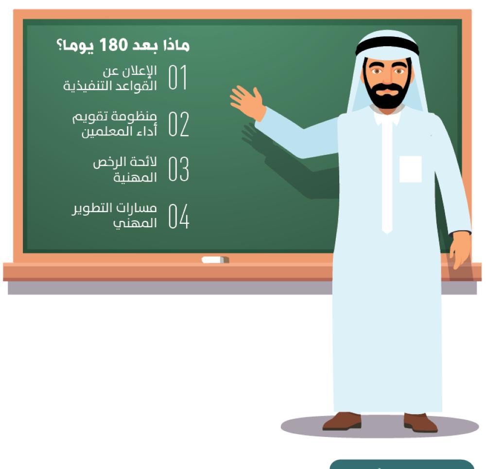 ماهي الرخصة المهنية للمعلمين