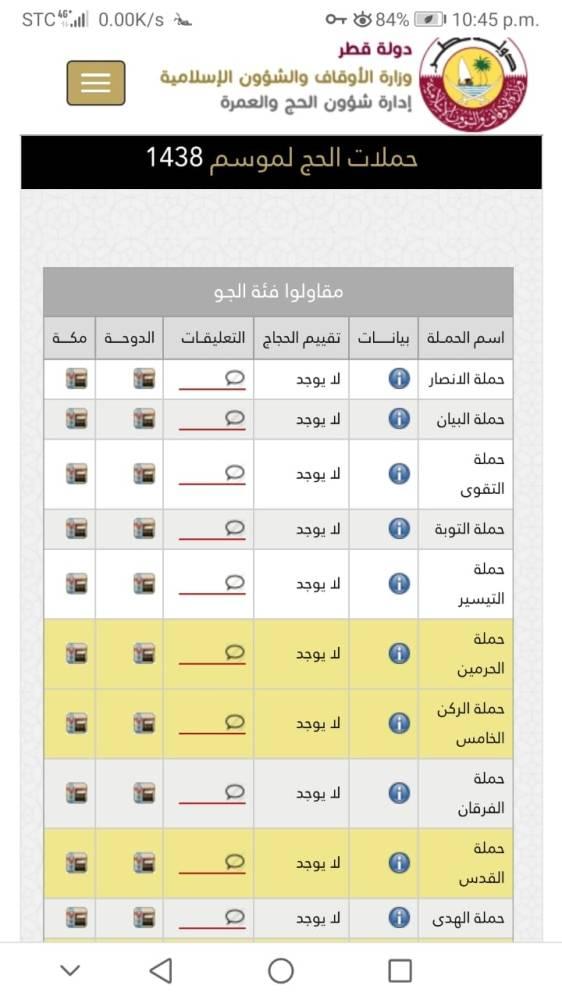 حجب الروابط عن المواطنين القطريين والمسلمين المقيمين في قطر