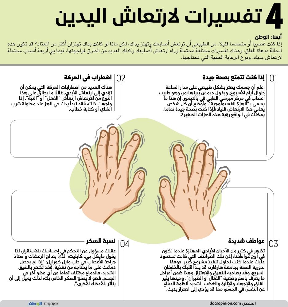 4 تفسيرات لارتعاش اليدين-01