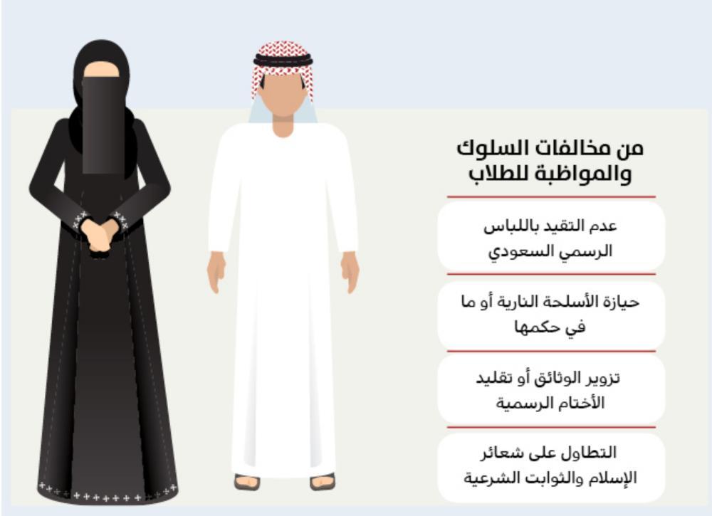 جامعات تتجاهل تعاميم الزي السعودي