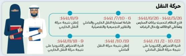 الدوام الرسمي للأداريون في التعليم في رمضان