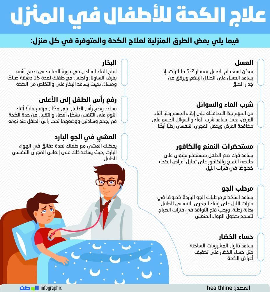 علاج الكحه Health Facts Food Health And Nutrition Health Fitness Nutrition