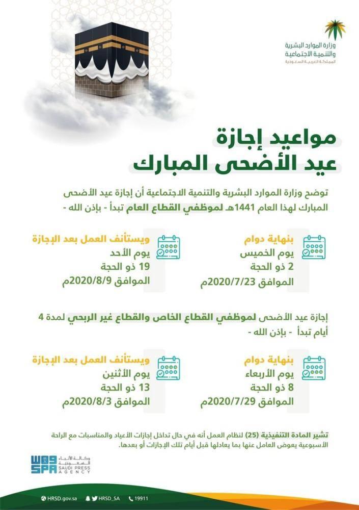الموارد البشرية تعلن مواعيد إجازة عيد الأضحى جريدة الوطن السعودية