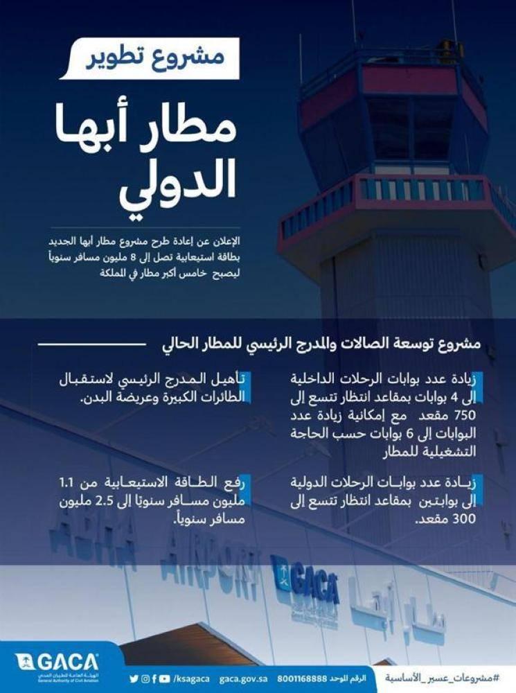 رخصة دولية لمطار أبها ترفع حركة تشغيله التجارية جريدة الوطن السعودية