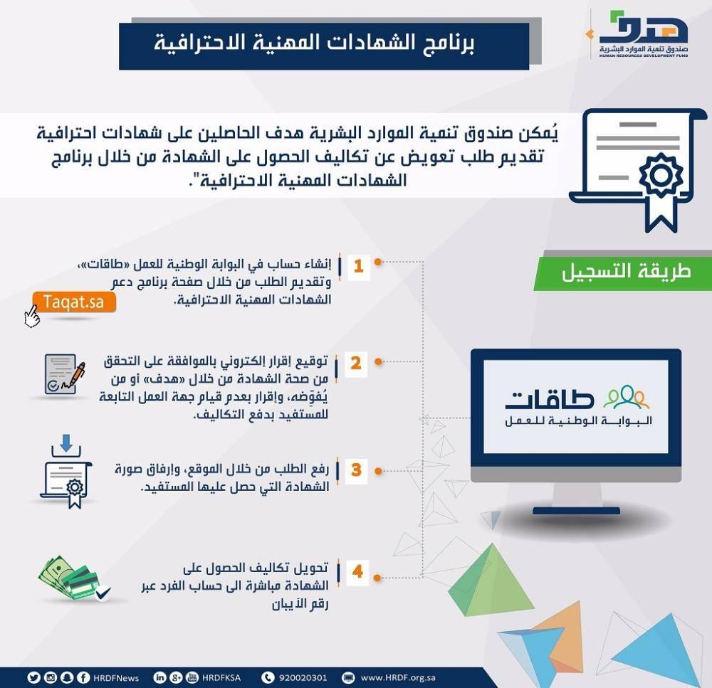 هدف يدعم 46 شهادة مهنية احترافية جريدة الوطن السعودية