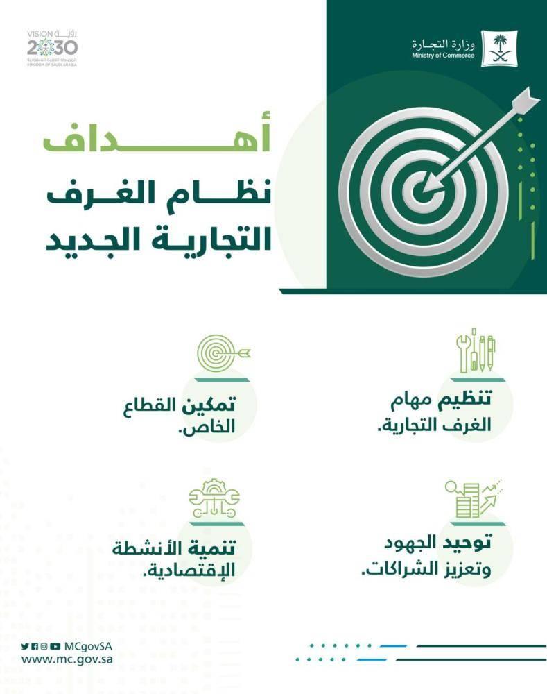 تعرف على نظام الغرف التجارية الجديد جريدة الوطن السعودية