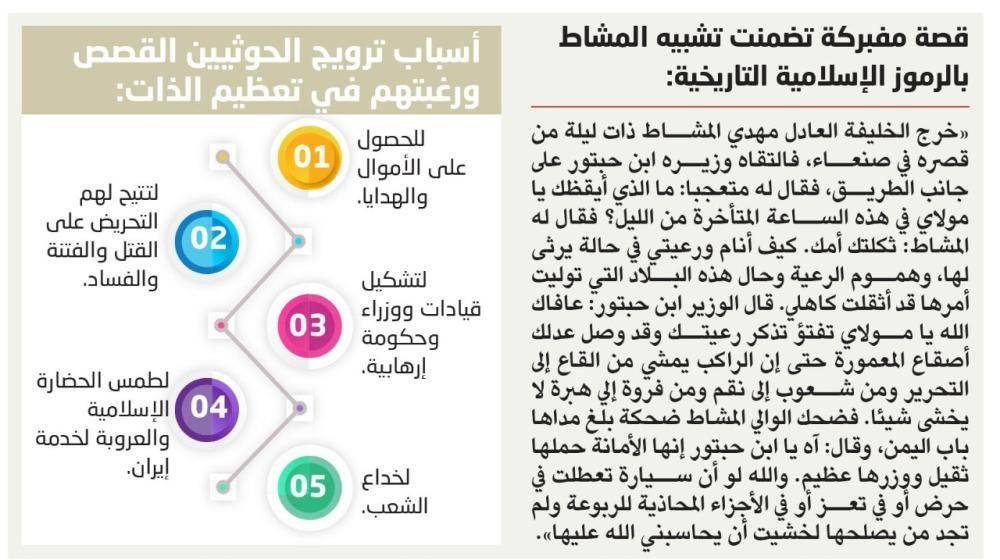 حوثيون يتقمصون قصص العظماء لخداع اليمنيين جريدة الوطن