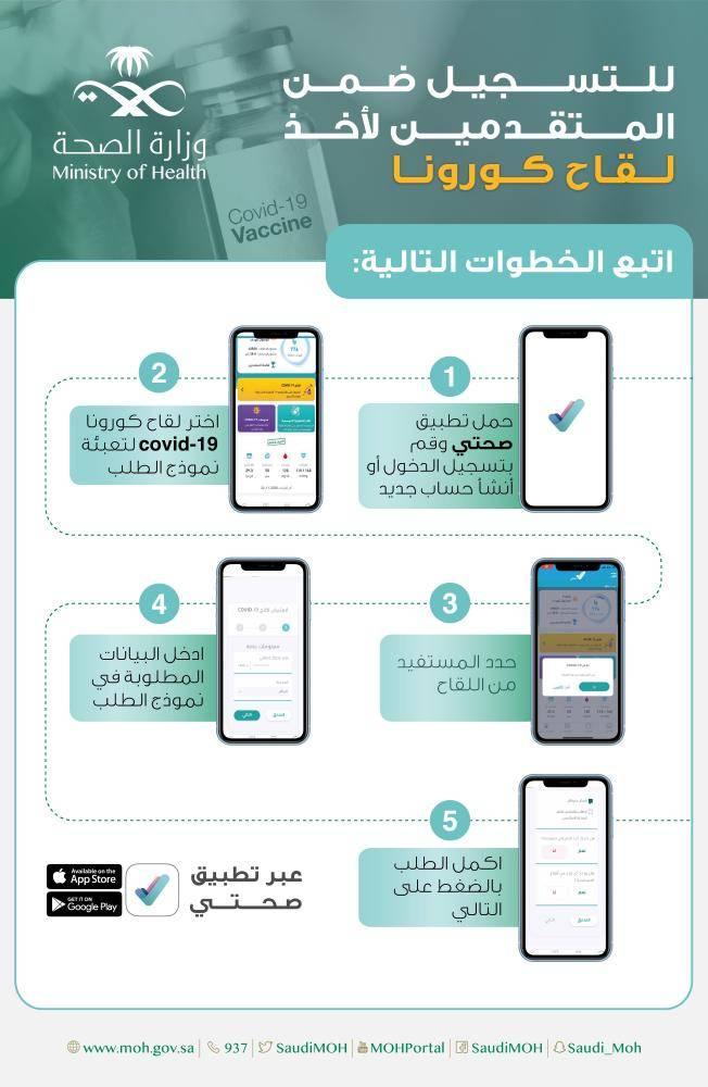 5 خطوات للتسجيل في قائمة لقاح كورونا جريدة الوطن السعودية