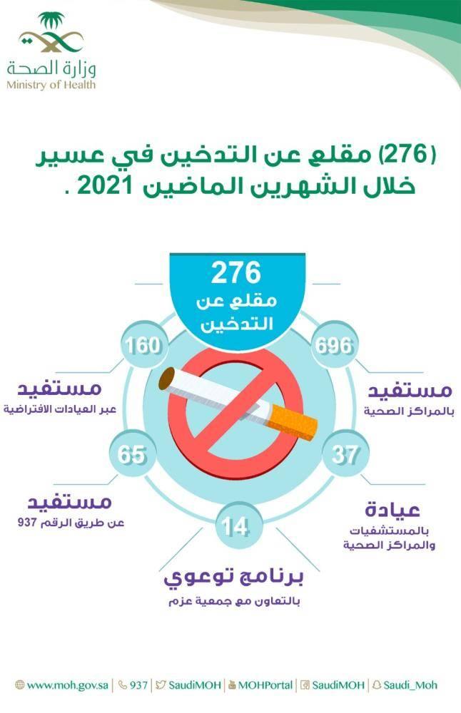 التدخين 22222222222