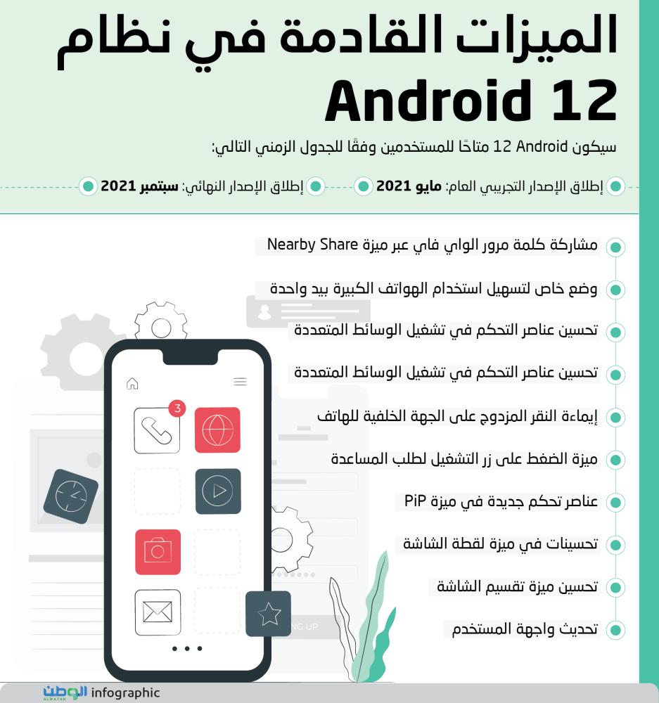 الميزات القادمة في نظام Android 12