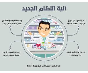 إلغاء صيدليات الصحة وصرف الدواء من القطاع الخاص