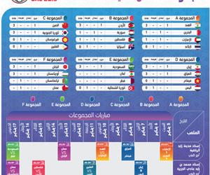 مجموعات كأس آسيا 2019