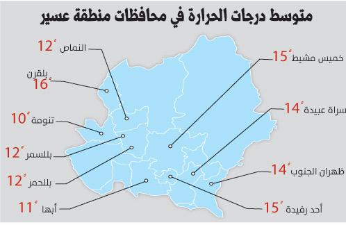 الهروب من البرد يربك تصويت ناخبي مدن عسير جريدة الوطن السعودية