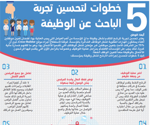 5 خطوات لتحسين تجربة الباحث عن الوظيفة