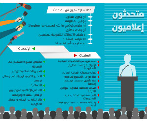 3      توصيات لبناء الثقة بين المتحدث الرسمي والإع