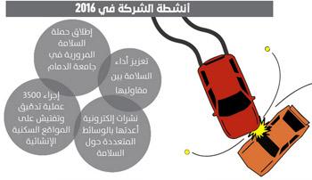 %80 من سيارات أرامكو تحت المراقبة