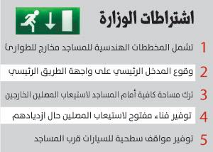 مخارج الطوارئ شرط لإصدار رخص بناء المساجد جريدة الوطن السعودية