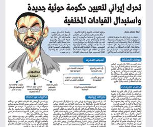 إيران تمهد للإطاحة بالمشاط بفرض عضوية محمد الحوثي