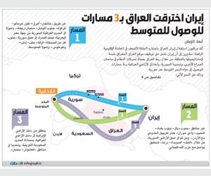 إيران اخترقت العراق بـ3 مسارات للوصول للمتوسط
