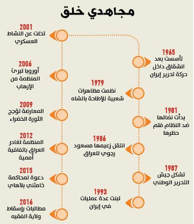 4 عوامل رفعت سقف مطالب المعارضة
