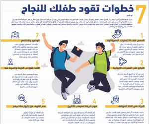 7 خطوات تقود طفلك للنجاح