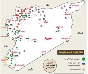 القوات الأجنبية واتفاق إدلب يعقدان الحل السياسي في