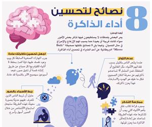 8 نصائح لتحسين أداء الذاكرة