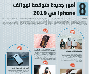 8 أمور جديدة متوقعة لهواتف iphone في 2019