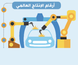 أزمة عالمية يواجهها قطاع السيارات في 2019