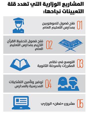 شواغر المتقاعدين والمتوفين تنقذ حركة نقل المعلمين