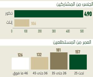3 مزايا للمصرفية الإسلامية تكسبها رضا العملاء جريدة الوطن السعودية