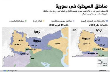 ميليشيات إيران تعرقل تحرك تركيا شمال سورية