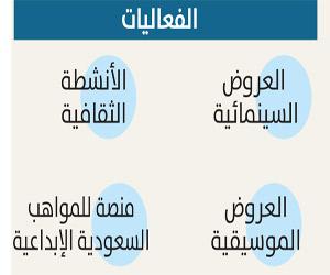 السعوديون يمدون جسور التواصل بفعاليات موسكو الثقاف