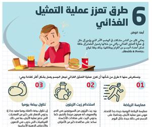 6 طرق تعزز عملية التمثيل الغذائي