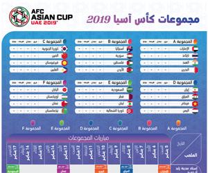 مجموعة كأس آسيا 2019